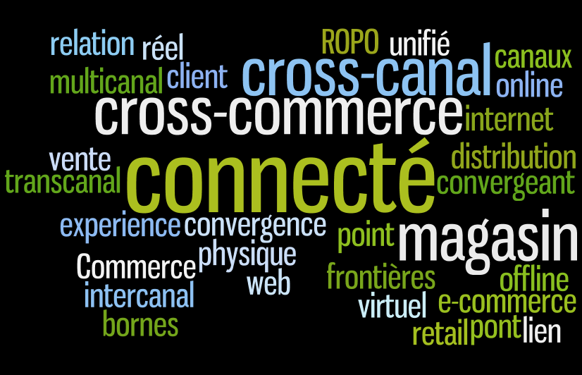 nuage-tag-commerce-connecte