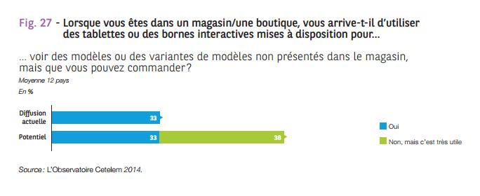 avis-bornes-extension-offre-magasin-cetelem2014