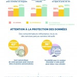 infographie-magasins-connectes-france-ipsos-extreme-sensio-2014