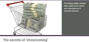 Les causes et les conséquences du showrooming