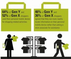 Etude Motorola (Holiday Shopping Study)