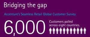 Accenture s'attarde sur la cross-canalité du retail